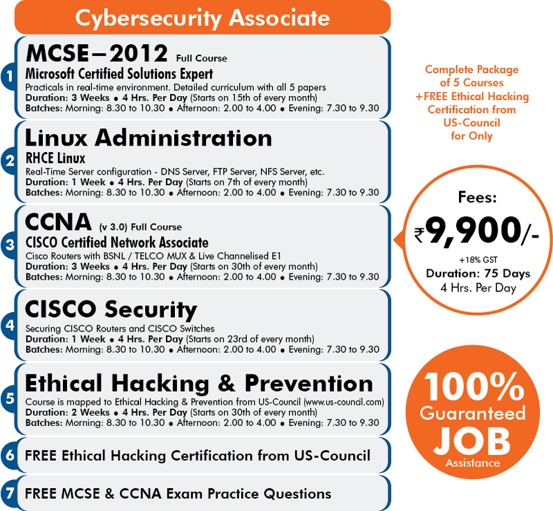 Ethical Hacking Package